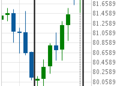 Big Movement CAD/JPY